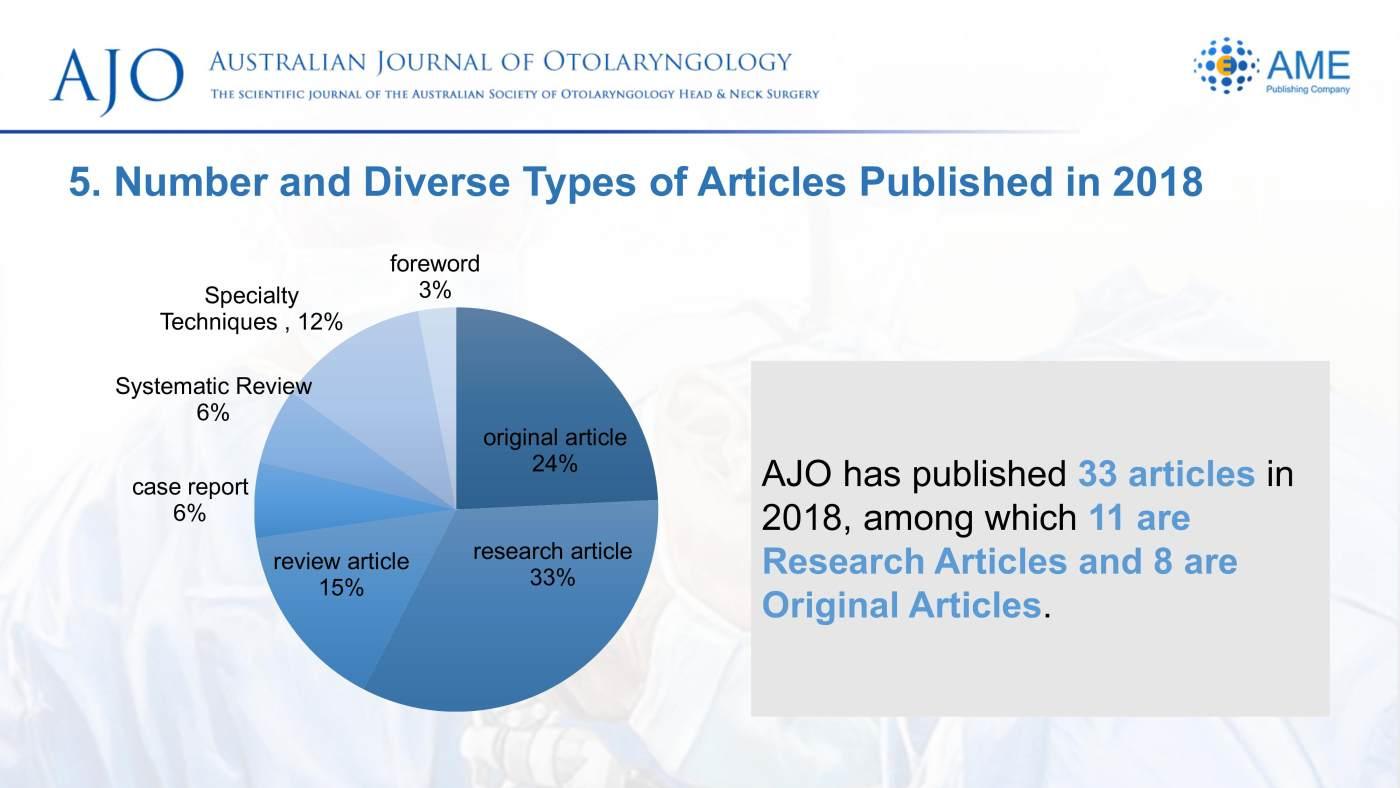 AJO Annual Report 2018 - Australian Journal of Otolaryngology