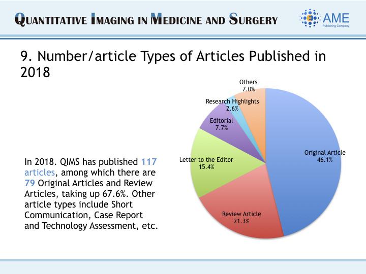 QIMS Annual Report (2018) - Quantitative Imaging in Medicine