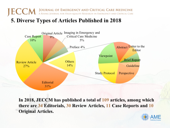 2018 Annual Report of JECCM - Journal of Emergency and
